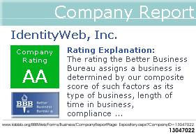 Better Business Bureau rating for IdentityWeb, Inc.